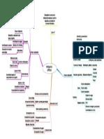 Inteligencia Artificial Mapa.pdf