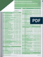 Suplemento Técnico Edición Febrero - Marzo 2020