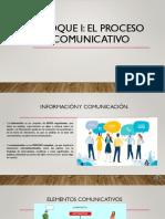 Procesocomunicativo pdf.pdf