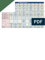 BSNL FTTH_Plans.pdf