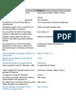 TIMONIER FLUVIAL NAVIGATIE PE CAI NAVIGABILE INTERIOARE 1