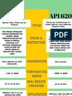 API 650 vs 620