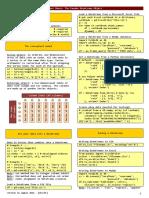 7_1_Pandas_DataFrame_Notes