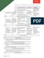 CAE – Speaking Assessment Sheet