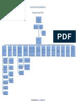 hospital-organizational-chart-1