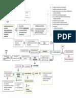 FLUJOGRAMA SUCESION NOTARIA.pdf