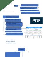 Estadística Básica medidas de tendencia central word.docx