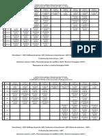 Planning_Cours_TD L3 Génie des procédés_L3 Raffinage et pétrochimie.pdf