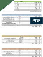 Presupuesto Remodelación