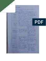 PRACTICA DE MICRO HIDROBIOLOGIA