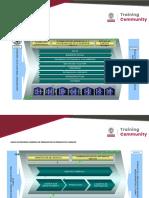 Ejemplos Mapas de Procesos