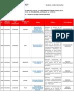 Normas Legales COVID 19 CGR-GJN al 20.09.2020.pdf