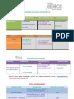 TABLA PROYECTOS EDUCATIVOS  (ESO)