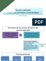 Pwp Pluralismo normativo y metodológico