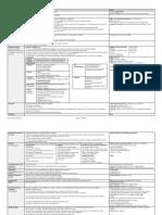 Geriatría .pdf