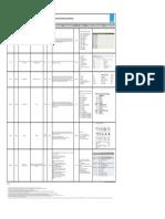 BuildBIM_Tabla-Comparativa-de-Sistemas-de-Clasificación.xlsx
