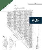 Cartas_Psicrometricas.pdf
