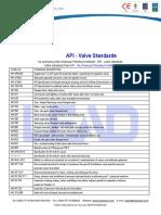 API - Valve Standards