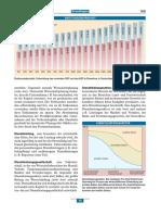 DUDEN - Wirtschaft Von a Bis Z17