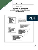 resolution_de_problemes_&_amelioration_des_processus