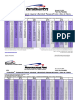PP 152-4710 IPS Size and Dimension Sheet (Spanish).pdf