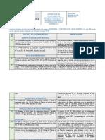 3. Informe de condiciones.docx