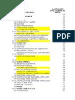 Catalogo de Cuentas con CA