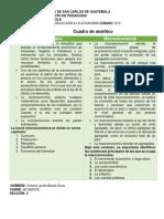 Cuadro analitico.pdf