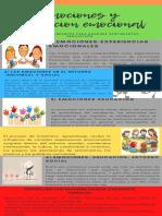 Infograma neuropsicologia Bladimir