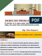 DERECHO PROBATORIO    II   2020.   PRIMER CORTE..pptx