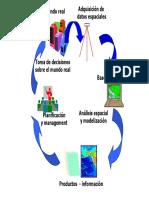 Calidad_de_datos_en_SIG.pdf