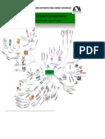 mapa mental estabilidad d elos medicamentos.pdf