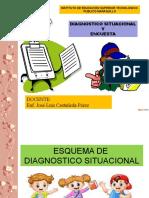 3.Diagnostico Situacional