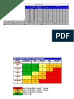 A3-FO-33_Matriz_de_riesgos_de_seguridad_de_informacion_V03