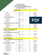 Kyambogo University Diploma Entry Scheme 2020-2021 Admission List