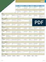 Gold_Advanced_contents.pdf