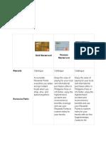 Activity-2-B.-Finance.docx