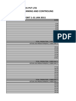 production report of jan 2011