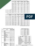 ValoresComunesAgua_Completo2021-1.pdf