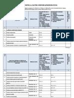 Program de control al calitatii PCCVI