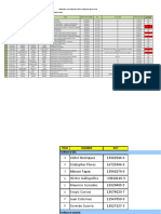 Listado de personal Licencia Altura PNST Andina Febrero 2020