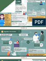 Manejo de contactos de trabajo, sospechosos y confirmados.pdf