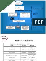 Flujograma-plan-de-emergencias ARQUITING