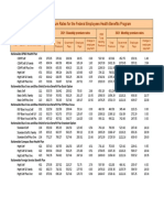 2021 Non-Postal FEHB Premiums FFS
