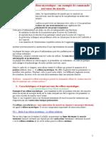 Chapitre1LE_REFLEXE