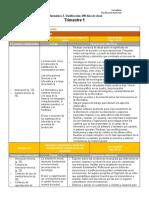 INFORMATICA3_SEC_DOSIFC_190DIAS