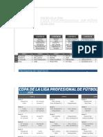 El Fixture de la Copa de la Liga Profesional de Fútbol 2020