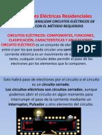 CIRCUITOS ELÉCTRICOS-COMPONENTES-FUNCIONES-CLASIFICACIÓN-CARACTERÍSTICAS.pptx
