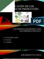 Clasificación de los sistemas de producción (INVESTIGACION).pptx