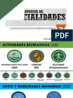AVANCE DE ESPECIALIDADES 2019